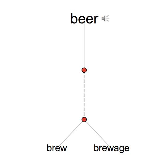 Beers Archives  Brookston Beer Bulletin