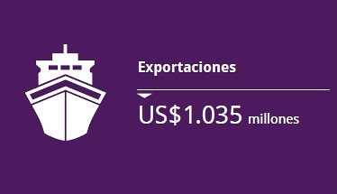 Exportaciones Minera Alumbrera 2014