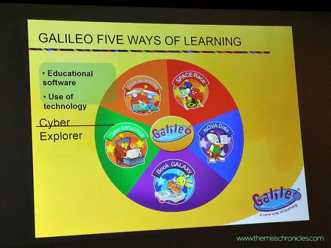 Galileo Singapore Math