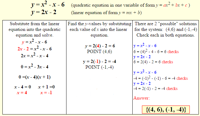 Linear Quadratic Systems A Plus Topper
