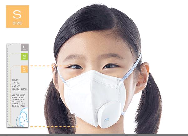 Smart Mask Size