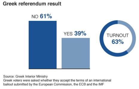 15g06 BBC Referéndum griego