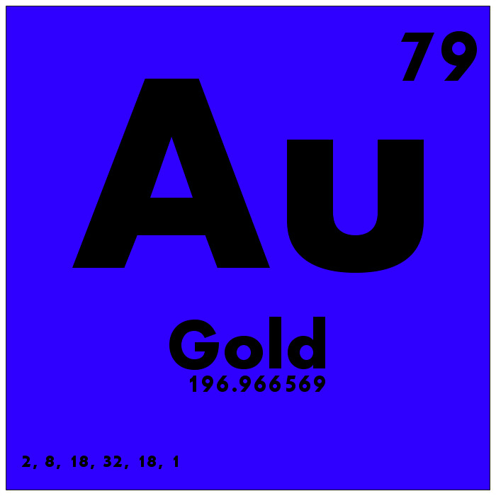 079 Gold Periodic Table Of Elements Watch Study Guide