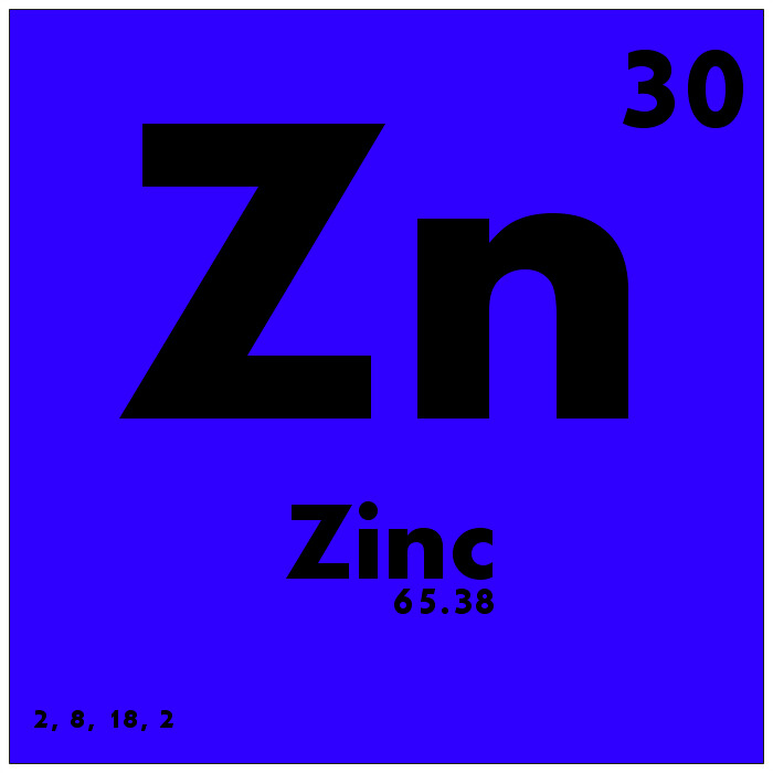 030 Zinc  Periodic Table of Elements  Watch Study Guide