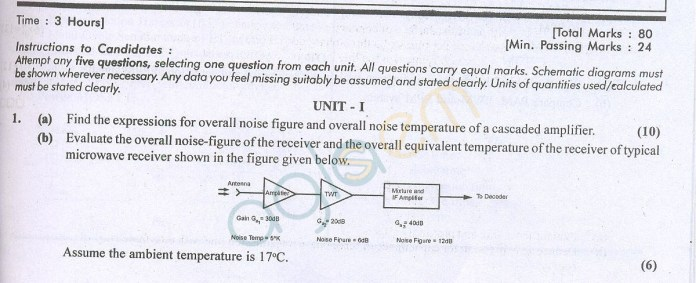 RTU: Question Papers 2014 – 5 Semester - EE - 5E5047