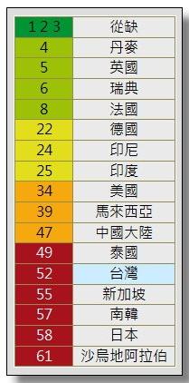 明年會更好? 臺灣減碳全球倒數第十 - 臺灣地球日 Earth Day Taiwan