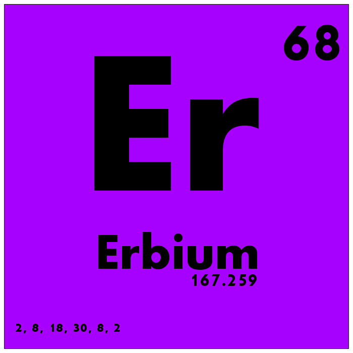 068 Erbium  Periodic Table of Elements  Watch Study