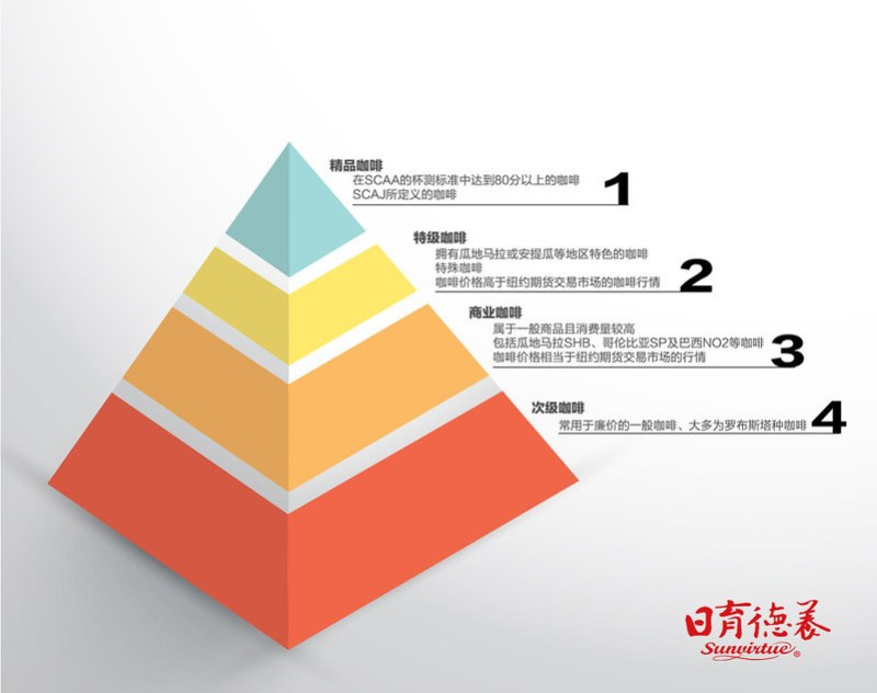 3D infographic1