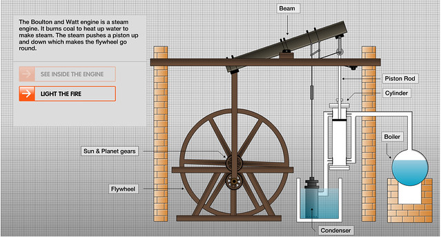 james watt steam engine diagram rv breaker box wiring historic beer birthday: - brookston bulletin