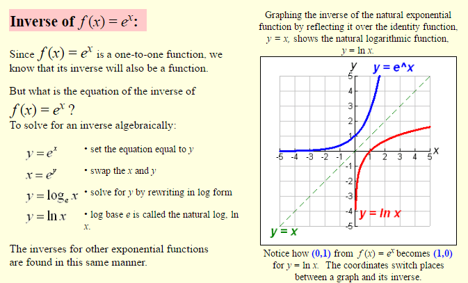 Exponential Functions-5