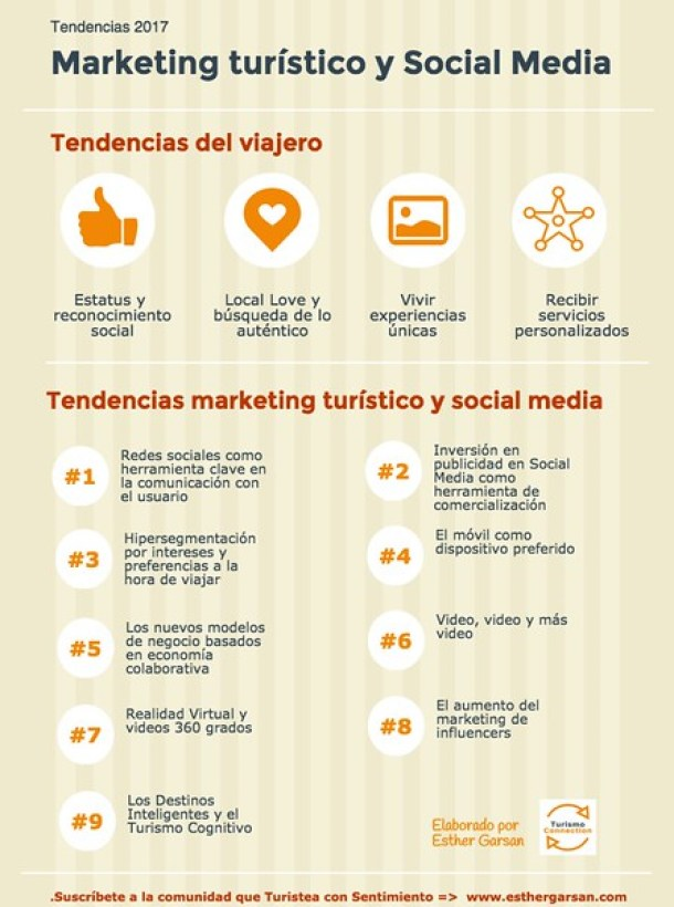 Infografia_Tendencias_marketing_turistico_social_media2017_esthergarsan