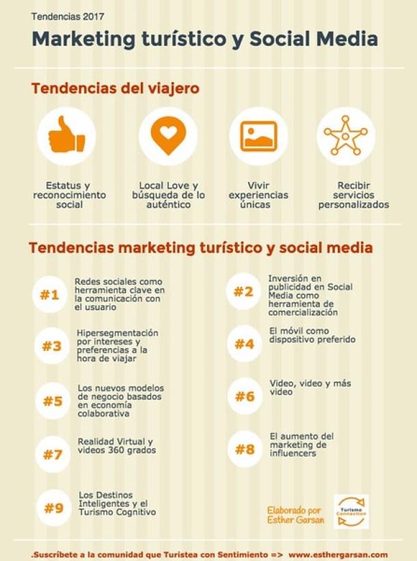 Infografia_Tendencias_marketing_turistico_social_media2017_esthergarsan