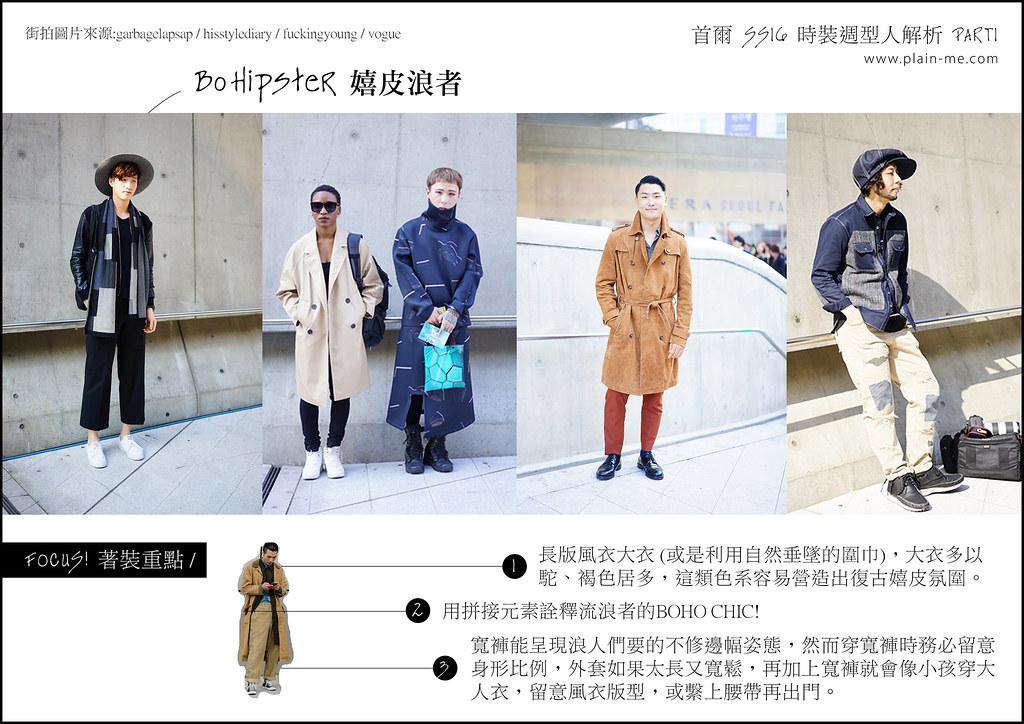 首爾 SS16 時裝週型人解析 PART1 - plain-me 男女穿搭部落格