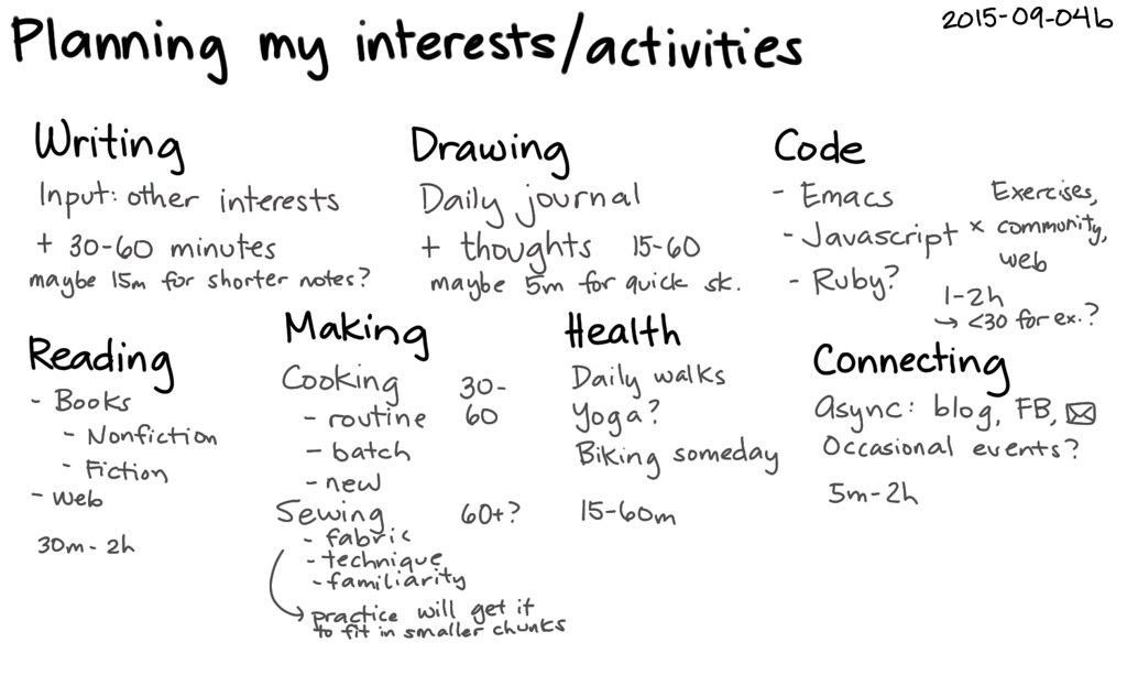2015 09 04b Planning My Interests And Activities Index