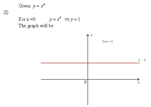 stewart-calculus-7e-solutions-Chapter-3.4-Applications-of-Differentiation-60E