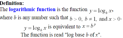 Logarithmic-Functions-1
