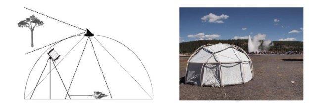 Geyser-Tent-Camera