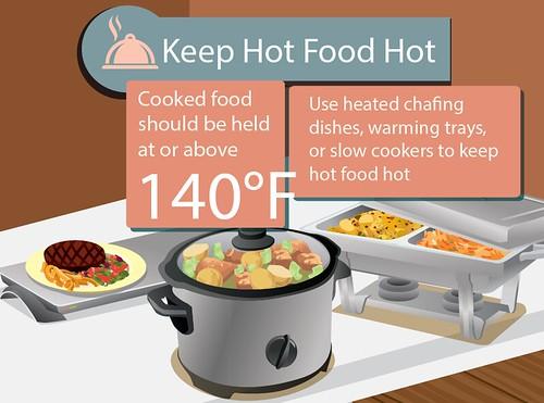 Keep Hot Food Hot   USDA FoodSafety   Flickr