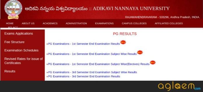 AKNU PG Results