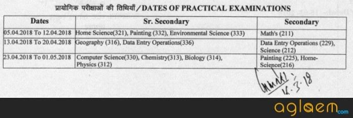 Rajasthan State Open School (rsos.rajasthan.gov.in)