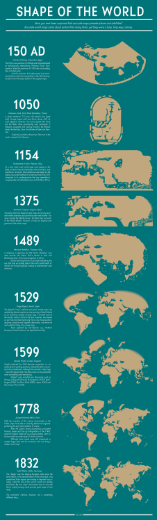 The Evolution Of The World Map An Inventive Infographic Shows How Our Picture Of The World Changed Over 1 800 Years Open Culture