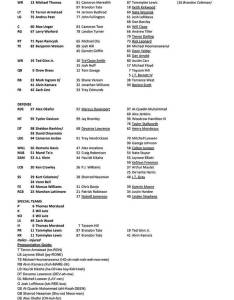 Saints depth chart also release first of preseason  crescent city sports rh crescentcitysports