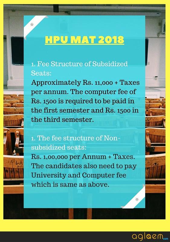 HPU MAT 2018