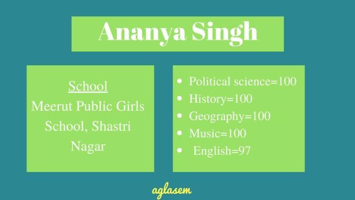 CBSE Topper Ananya Singh