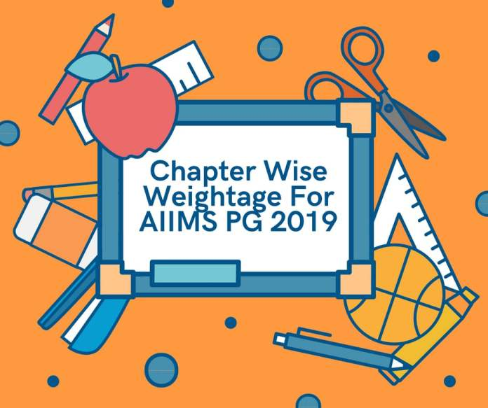 Chapterwise Weightage for AIIMS PG 2019/2020