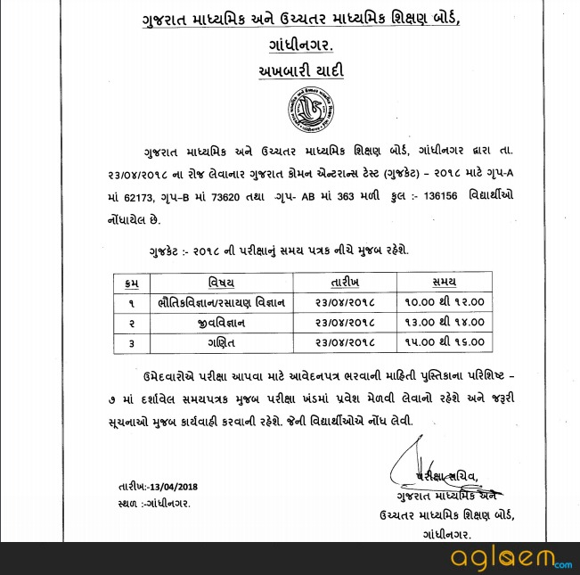 GUJCET 2018 Exam Date