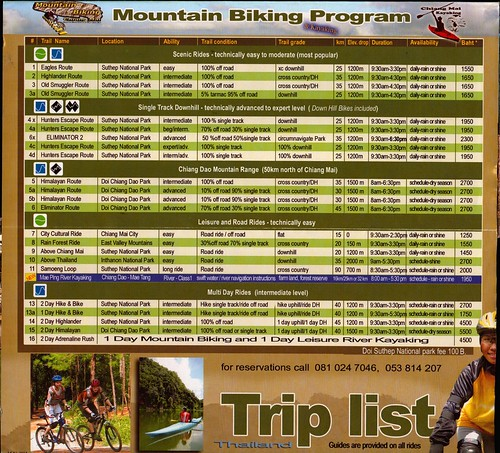 Brochure Chiang Mai Mountain Biking & Kayaks Mountain Bike Tour 3