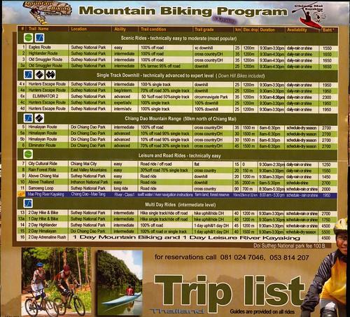 Brochure Chiang Mai Mountain Biking & Kayaks Mountain Bike Tour 3