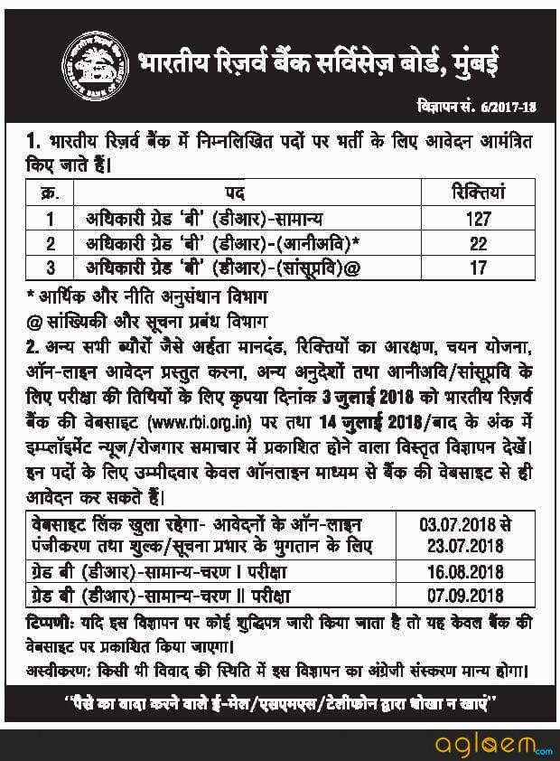 RBI Grade B 2018 Notification
