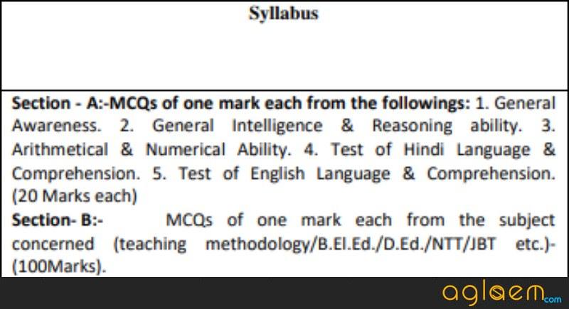 DSSSB Teacher (Primary) Recruitment 2018