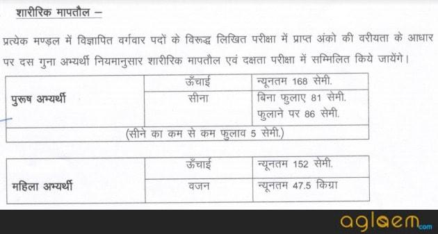 Rajasthan Jail Prahari 2018