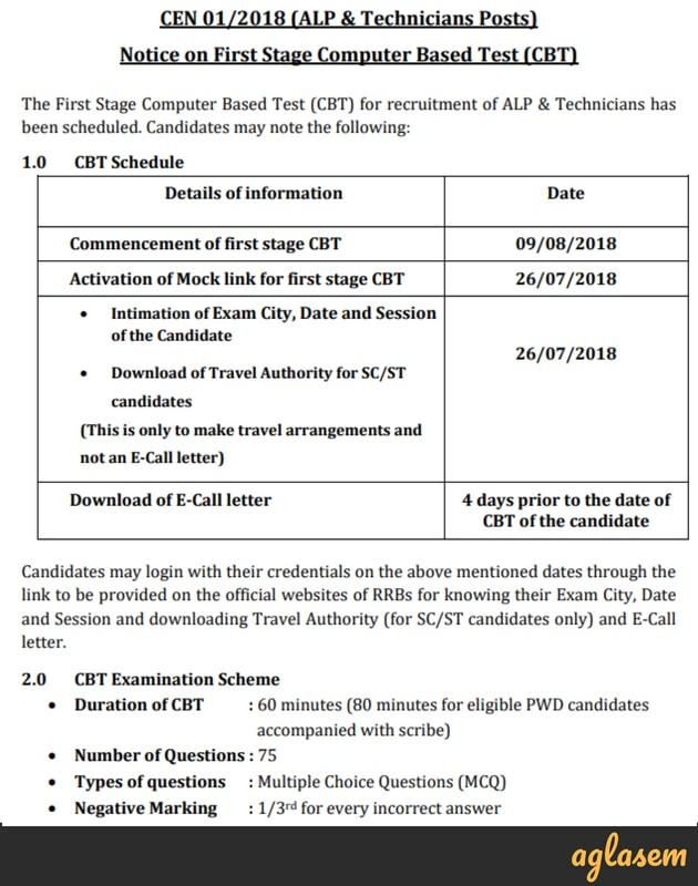 RRB Exam Date 2018 ALP