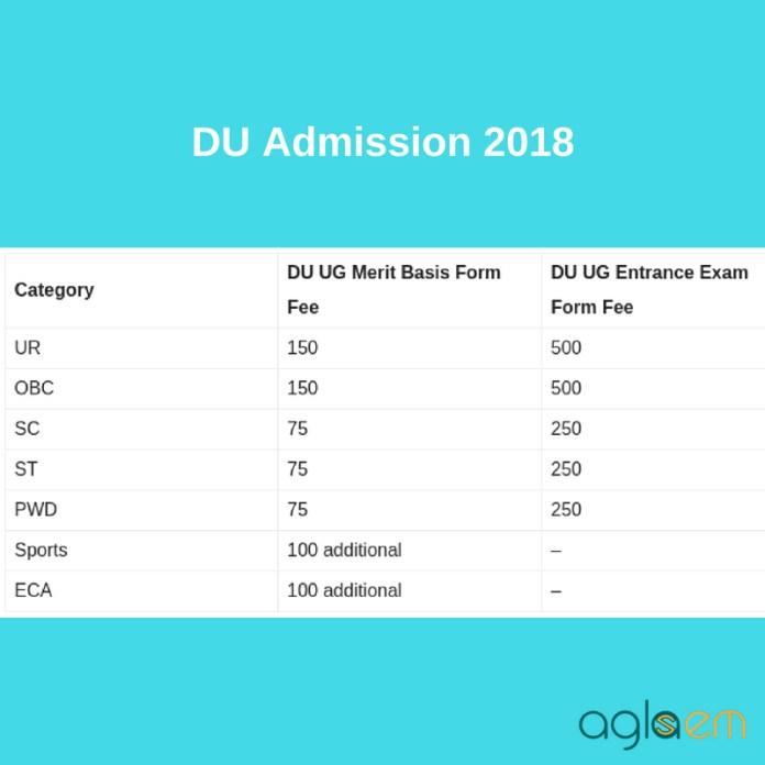 DU Admission 2018
