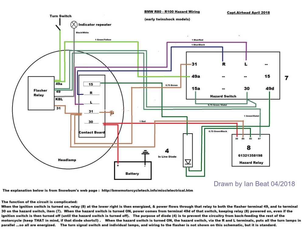 medium resolution of bmw r100 7 wiring diagram wiring libraryairhead hazard wiring colour diagram of the bmw twinshock flickr