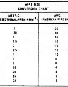 Metric to awg wires size by captmike also convert cross section in   flickr rh