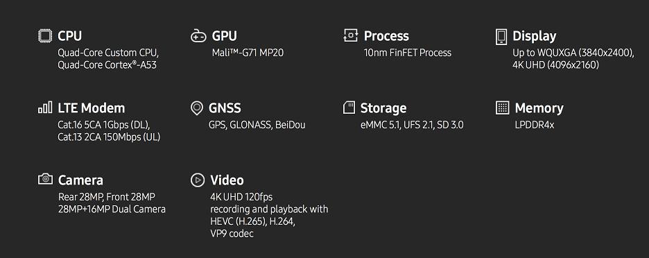 Samsung-Exynos-8895-especificaciones
