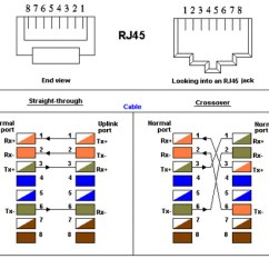Cat5 Wiring Diagram Pdf Dual Element Hot Water Heater Tp-kabel, Koblingsskjema | Koblingsskjema, Tp Royrov Flickr