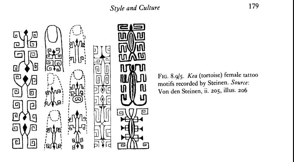 Kea (tortoise) female tattoo motifs recorded by Steinen. F