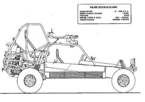US ARMY Chenowth 'dune buggy' (FAV LSV DPV) 'Special Force