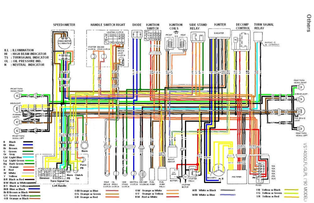 medium resolution of all sizes vs 1400 wiring diagram flickr photo sharing gsxr 1100 wiring diagram vs 1400 wiring diagram flickr photo sharing
