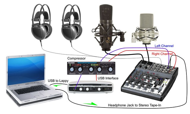 Akg Microphone Wiring Diagram My Podcasting Setup Using An Older Dell Laptop Mxl V63m
