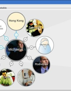 Interactive org chart browser by thoughtfarmer also   flickr rh