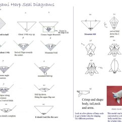 Origami Flower Diagram In English 2000 Chevy S10 Tail Light Wiring Seal Diagrams Final Some Errors Removed Draft