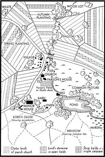 medieval village diagram