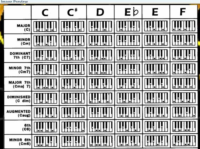 Piano Chord Chart. Piano Chord B Images Chord Chart Guitar Complete ...