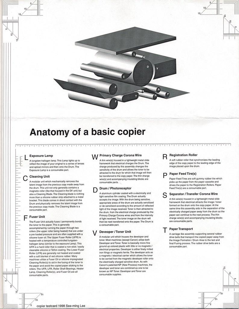 Yale Art 366a: Visual Studies: Test Card: 39: Design: Anat